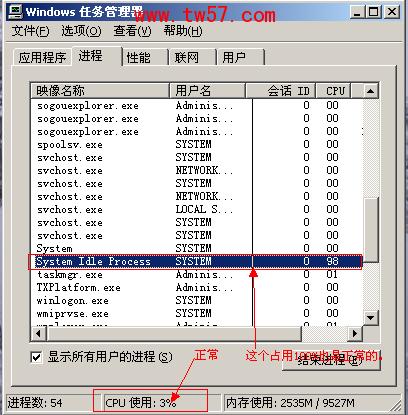 system Idle Process CPU占用率很高怎么办