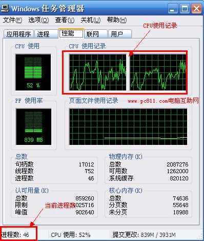 任务管理器CPU使用记录