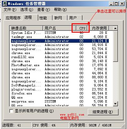 任务管理器CPU使用率排序方法图解